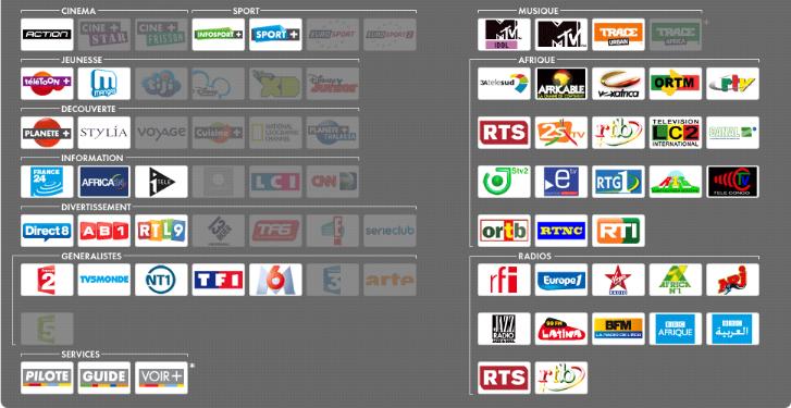 Quelles sont les offres de Canal+ ?