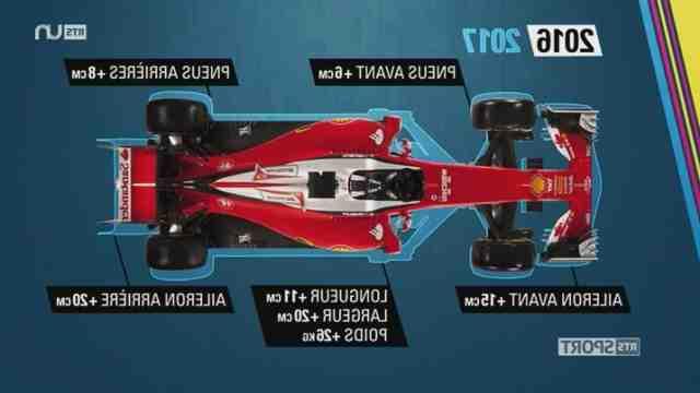 F1: Lewis Hamilton s'impose au Portugal - rts.ch - Auto - Formule1